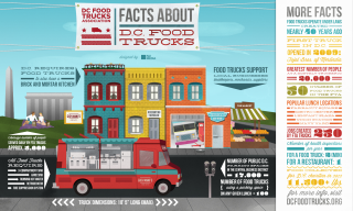 Facts-about-dc-food-trucks_506db37bd900c